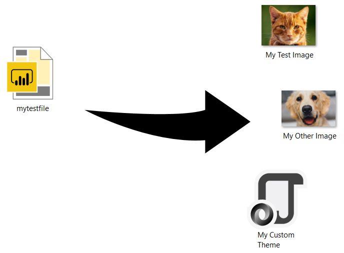 Learn how to extract images and themes from your Power BI Desktop files (.pbix)