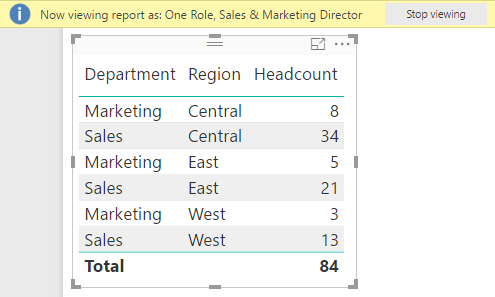 We see all regions but only Sales and Marketing departments